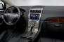 2013 Lincoln MKX 4dr SUV Dashboard